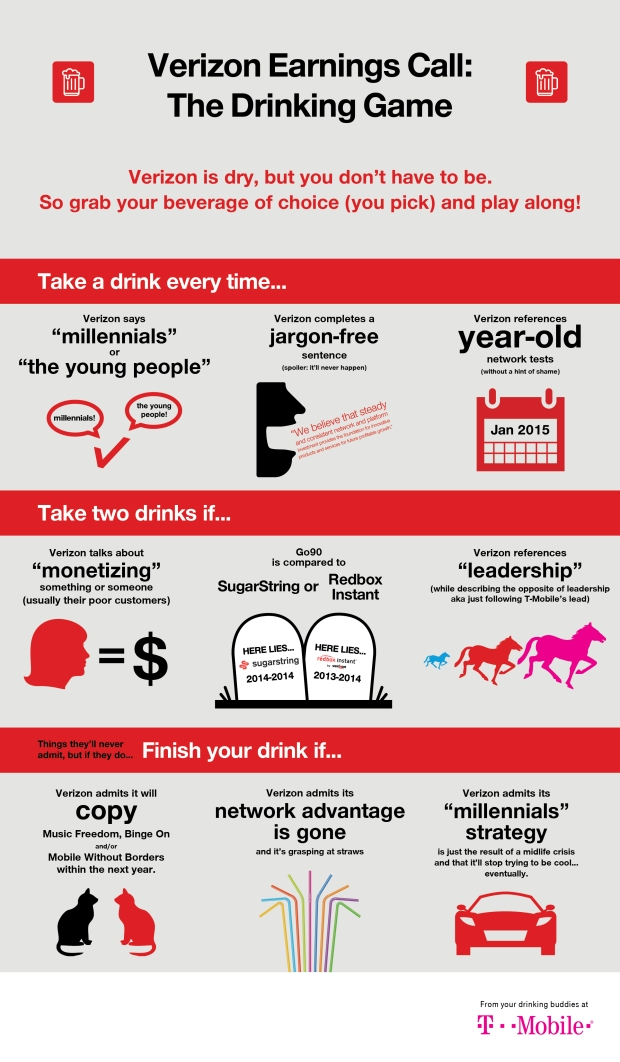 verizon_drinking_game by T-Mobile
